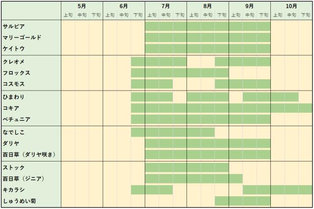 お花カレンダー2