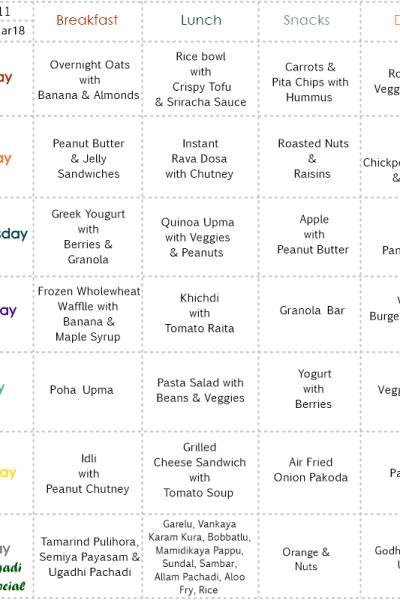 Week 11 – Weekly Menu Planner by Pavani of 'Cook's Hideout'
