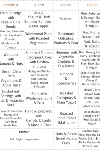 Week 28 – Weekly Menu Planner by Jagruti of ' Jagruti's Cooking  Odyssey'
