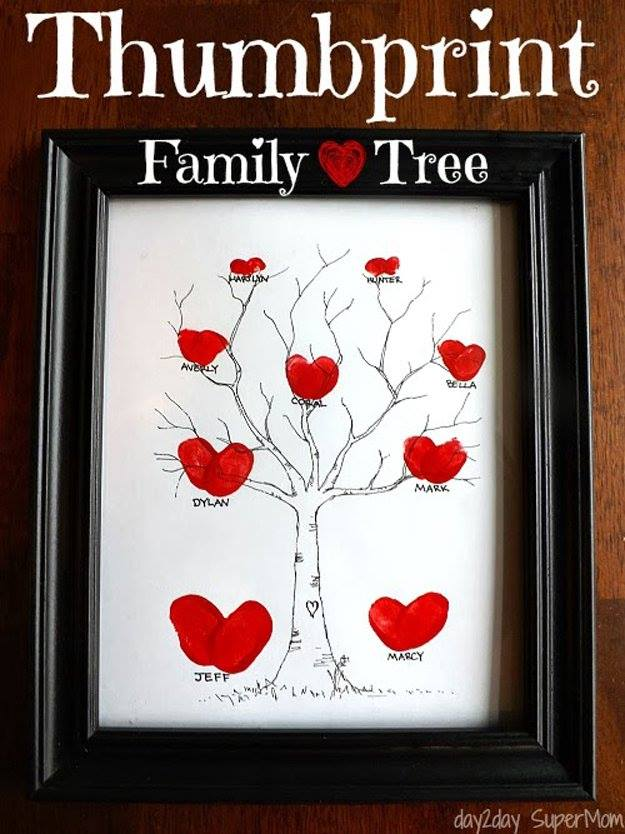 Thumbprint Heart Family Tree Picture