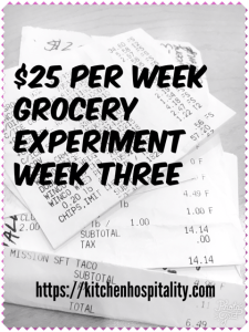 grocery budgeting