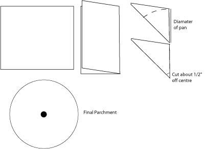 parchment2