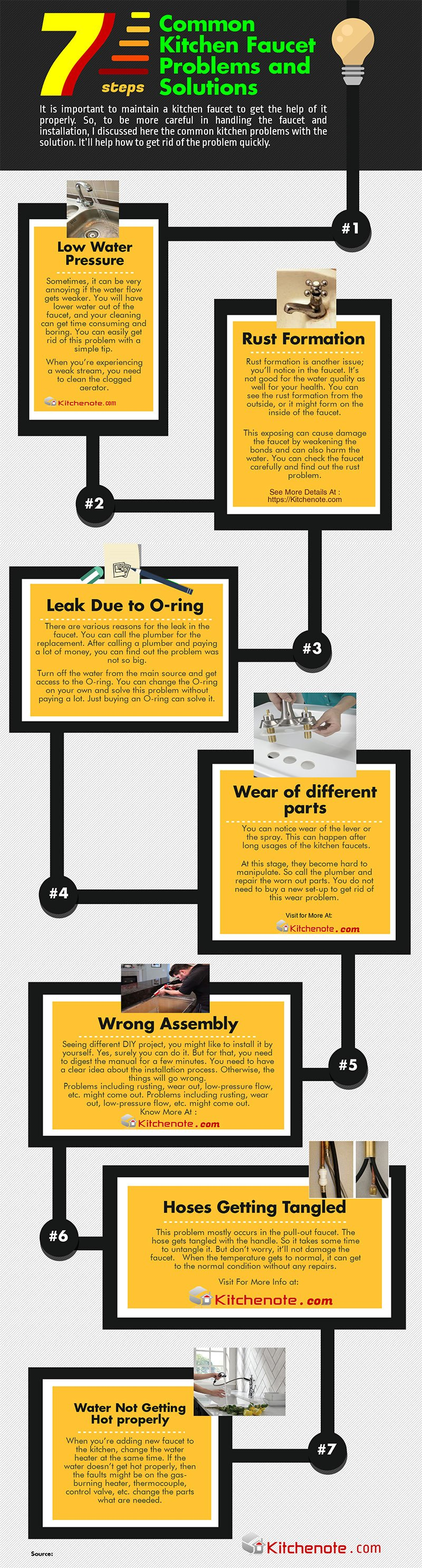 Common kitchen faucet problems and solutions infographics