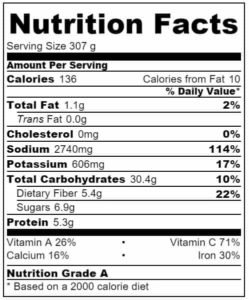 Nutritional Information for skinny thai green curry paste