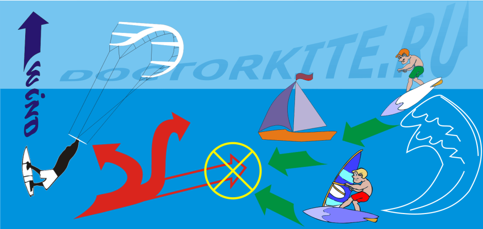 Rules on water 5