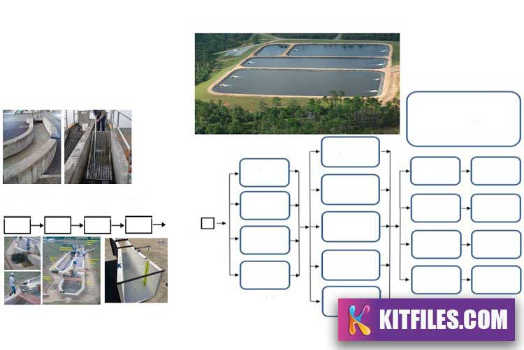 Sewage Treatment Plant Design By Using Excel Sheets