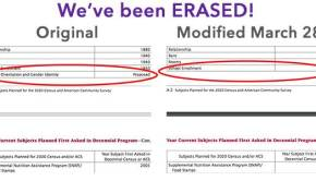 The U.S. Census Bureau says a draft category on sexual orientation and gender identity was submitted to Congress in error, and quickly erased it. (taskforce.org)