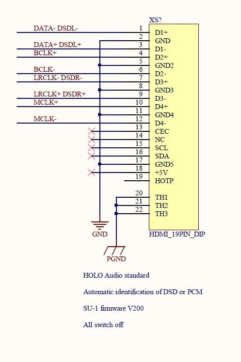 holoaudio i2s