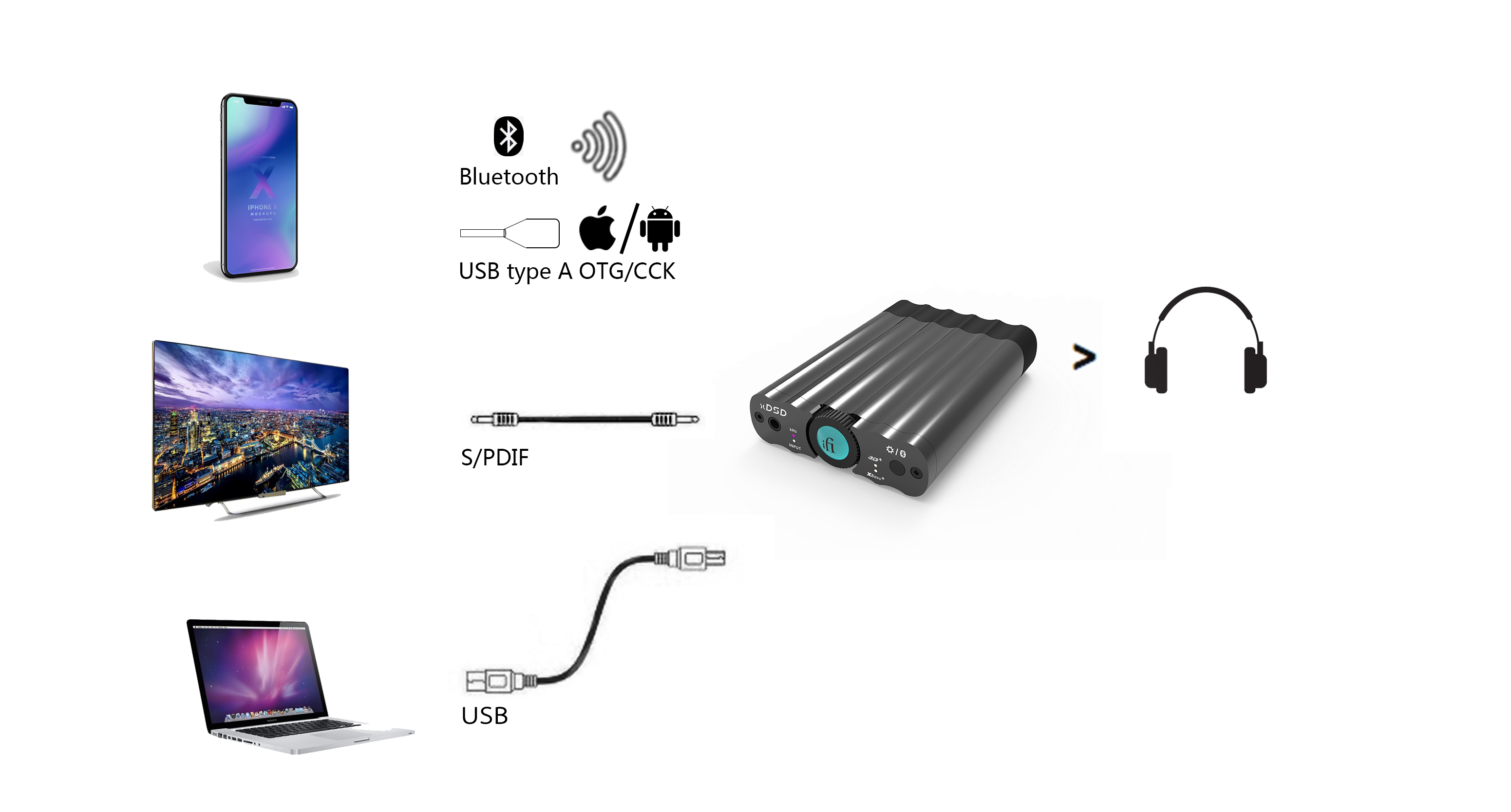 Ifi X Series Xdsd Kitsune Hifi Holoaudio Usa S Pdif Monitor
