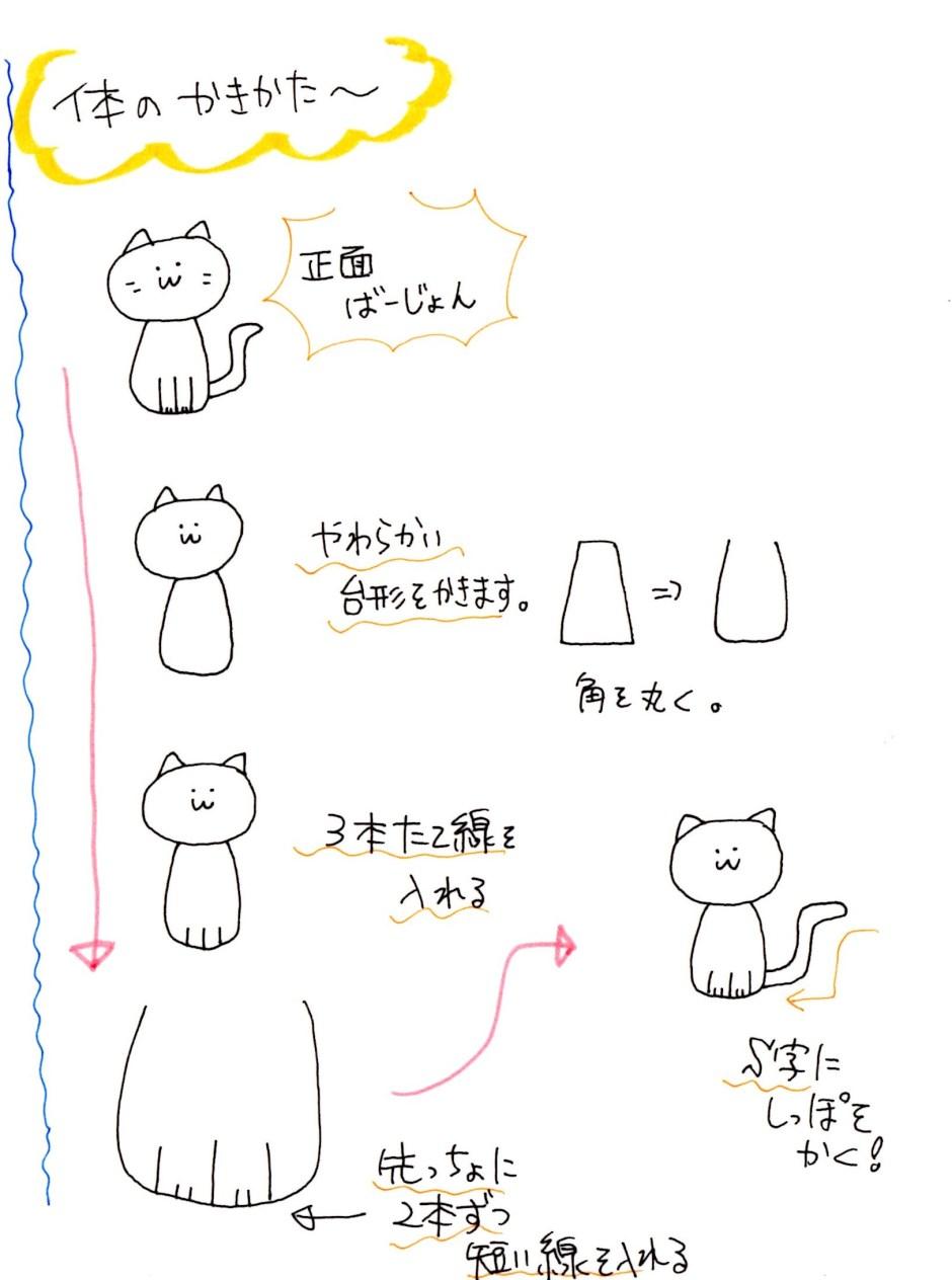 かわいいイラストの描き方簡単なねこの描き方