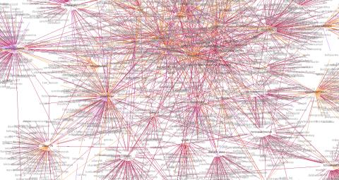 @tipexxed's Twitter Conversation Network