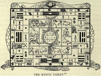 the Mystic Tablet