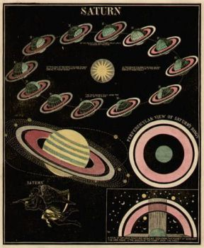 Saturn | Smith's Illustrated Astronomy