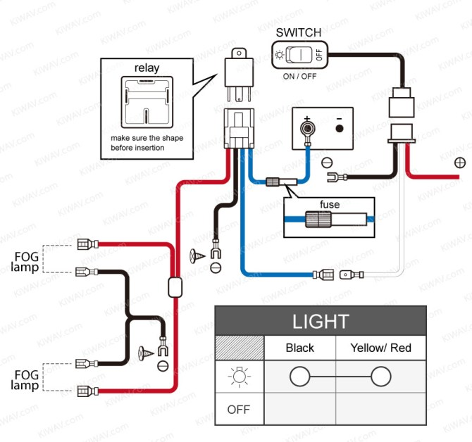 harley fog lights wiring diagram  description wiring