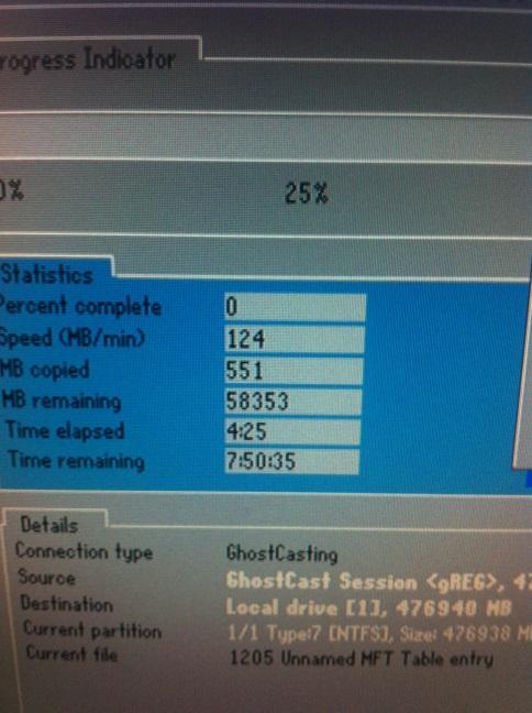 Synology 124MB per min Ghostcast