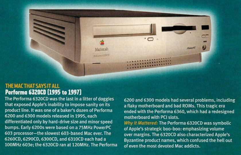 Performa-6320CD