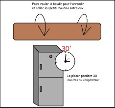 schéma7