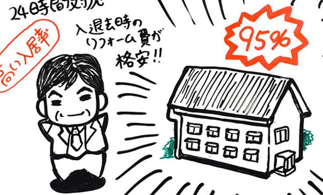 不動産管理・投資会社様の広告を手書き動画で作成!3
