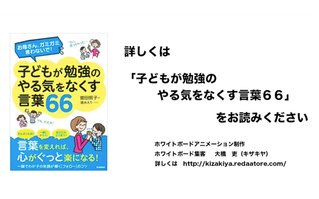 手書き動画ホワイトボードアニメーション66d