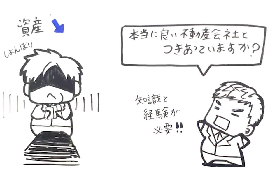 ホワイトボードアニメーション不動産3