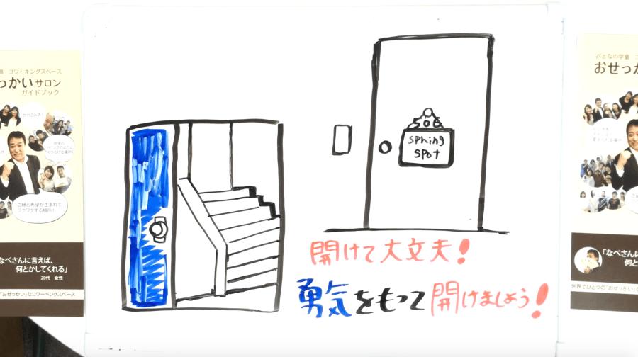 ホワイトボードアニメーション キザキヤ