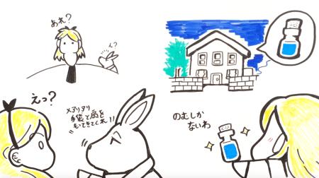 児童文学の物語もわかりやすく楽しく伝えることができる動画作成