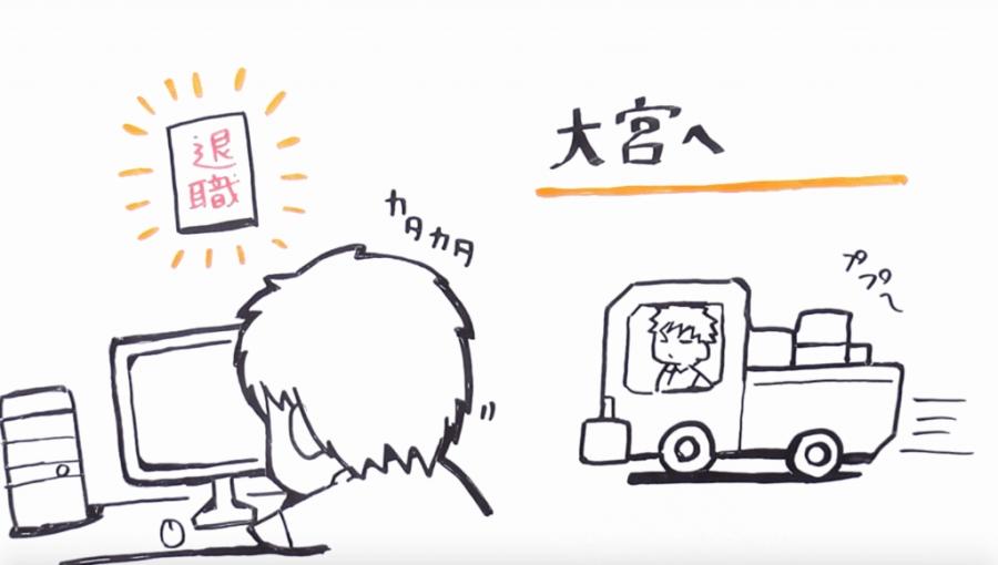 生い立ちムービー・ドローマイライフホワイトボードアニメーション4