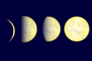 新月 満月 満ち欠け