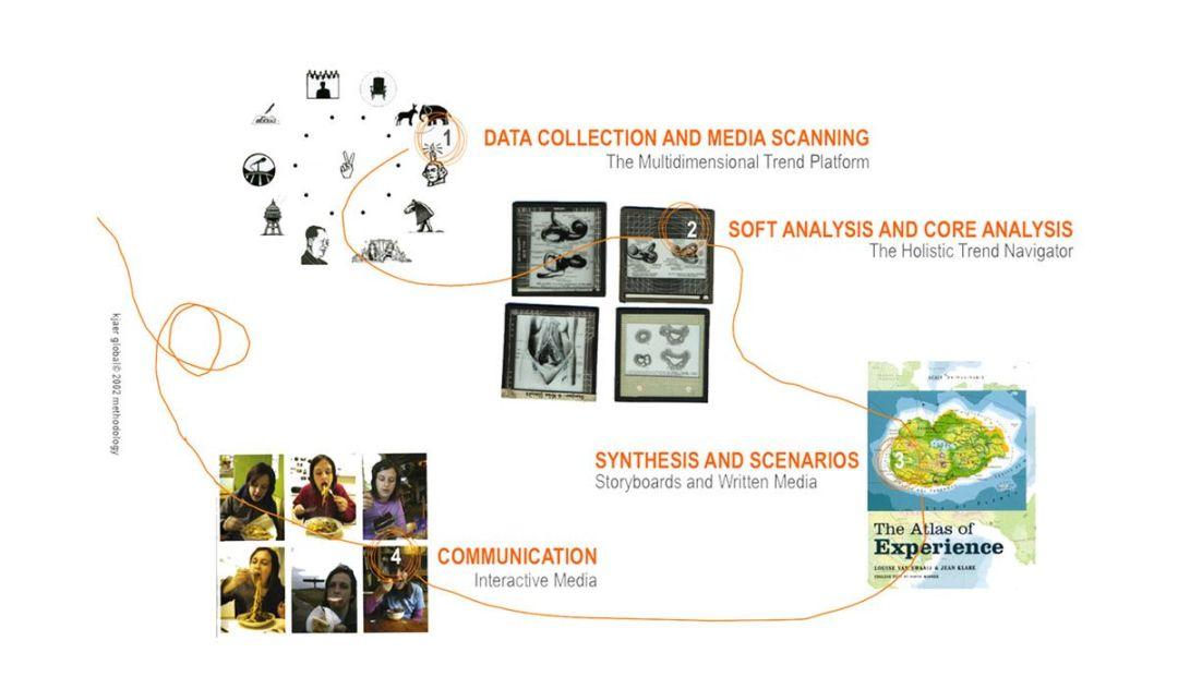 1. ELECTRONICS-&-TECHNOLOGY-Kjaer-Global-SONY-Future-Home-Entertainment copy