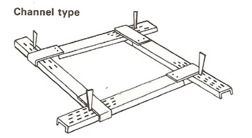 Column clamp channel type