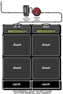 Guitar Geek Cool Tools