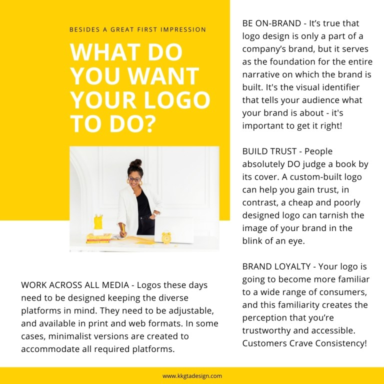 image of woman working on a white desk. Text explaining what a logo should do.
