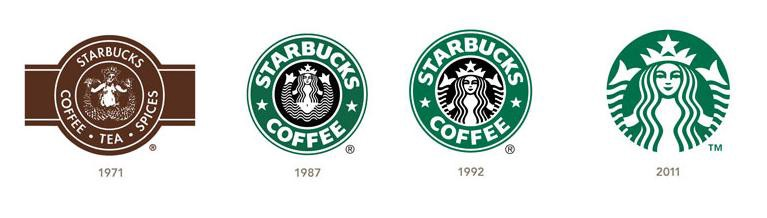 images of Starbucks' logo evolution