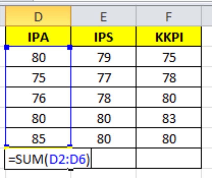 Fungsi Statistik Di Microsoft Excel