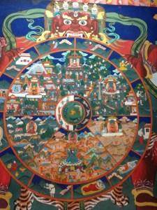 幸せの国ブータンから学ぶ幸福な生活:実践編