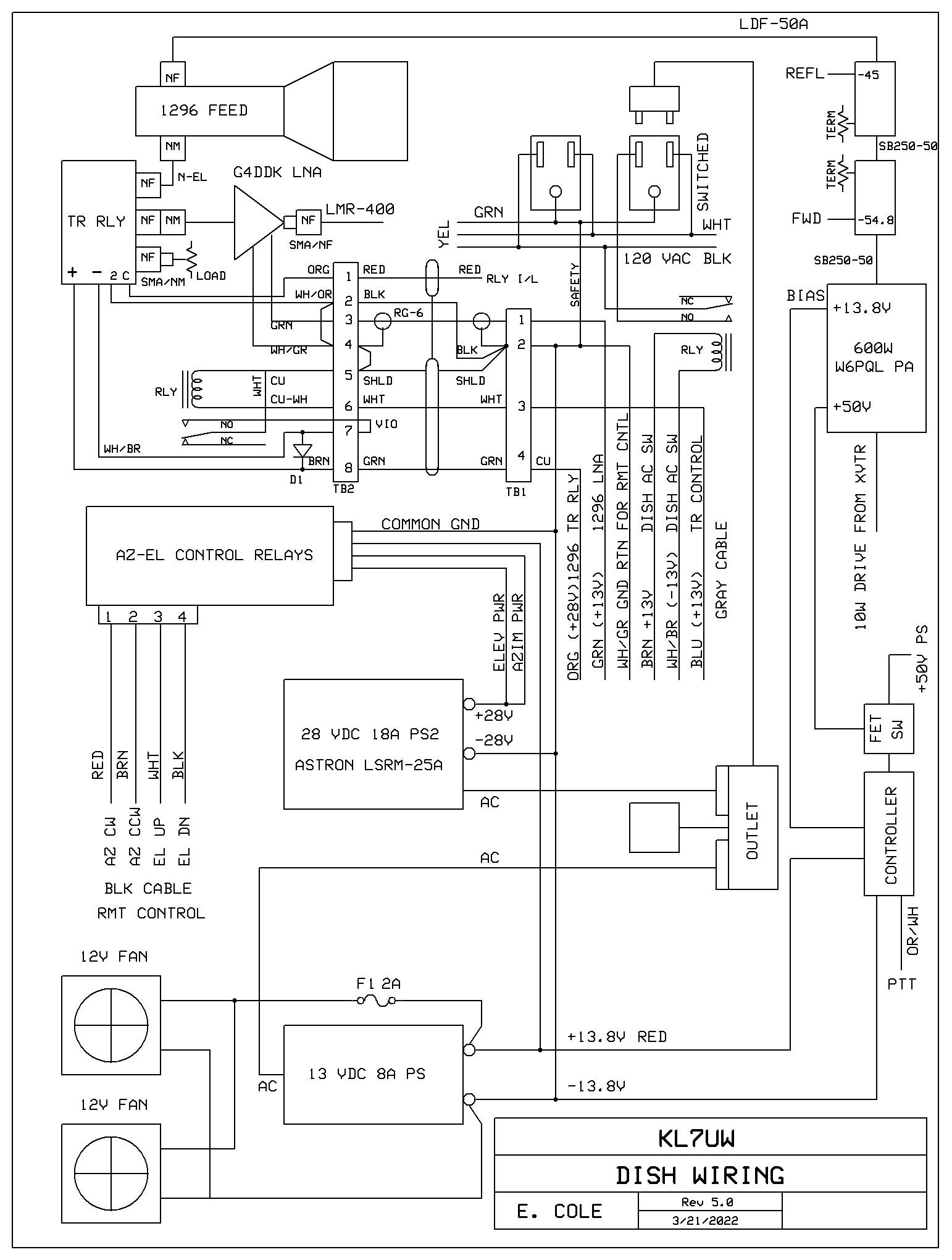 Mhz 600w Amp