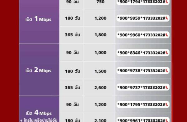 เน็ตทรูมาราธอน ⚡️ เล่นเน็ตไม่ลดสปีดกันยาวๆ 3 เดือน,6 เดือน และ 12 เดือน เลือกความเร็วตามชอบกับโปรเน็ตทรูไม่อั้น เน็ตไม่ลดสปีด 1 Mbps,2 Mbps และ 4 Mbps