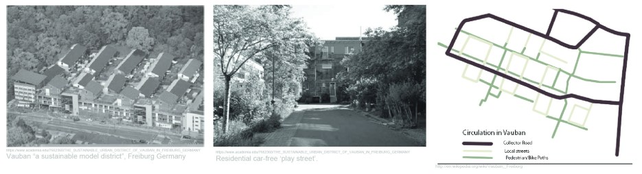 """CASE STUDY Vauban """"a sustainable model district"""", Freiburg Germany Residential car-free 'play street' https://www.academia.edu/7662360/THE_SUSTAINABLE_URBAN_DISTRICT_OF_VAUBAN_IN_FREIBURG_GERMANY"""