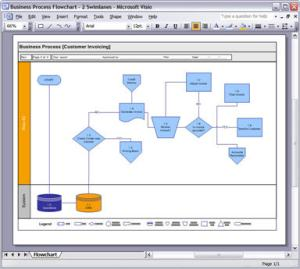 Business Process Design Templates – MS Word, Excel  Visio