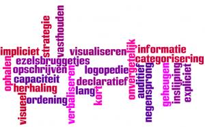 Wordle geheugen Logomedia