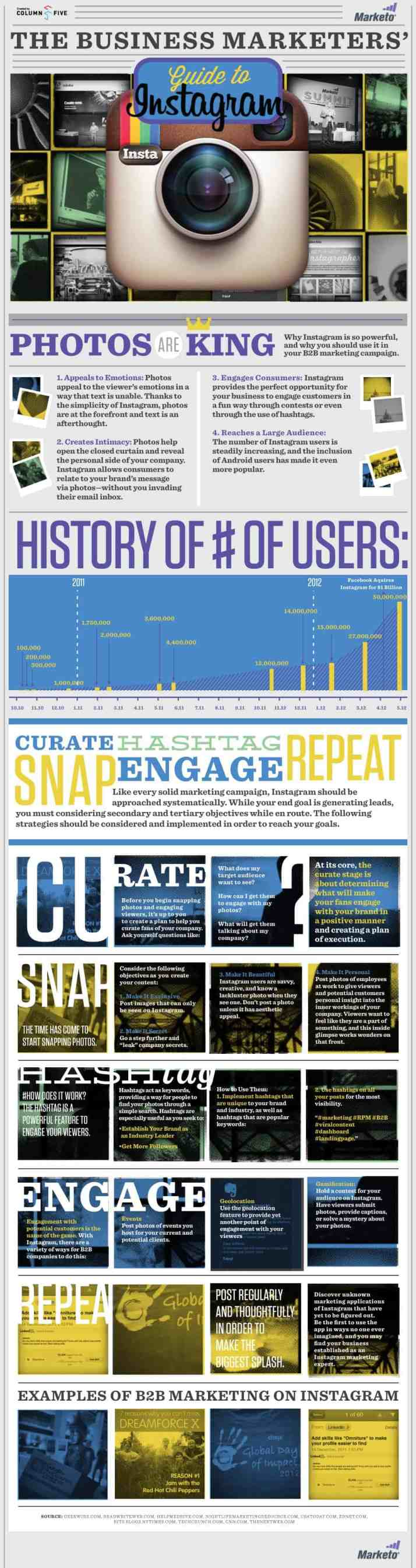 The-Business-Marketers-Guide-to-Instagram-Infographic