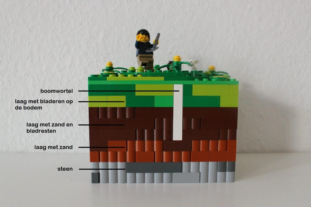 De bodem in beeld met Lego