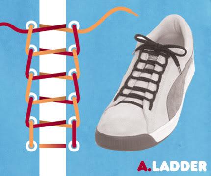 Schnürsenkel : wie bindet ihr eure Sneaker?!