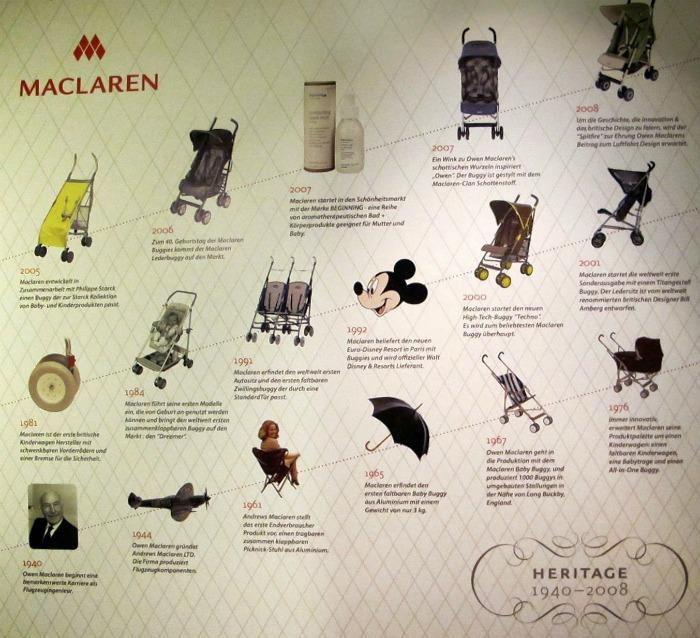 Maclaren buggy showroom in köln zur kind+jugend 2012 heritage