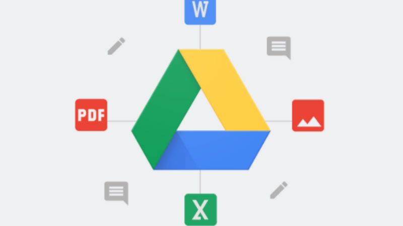You can now comment on Google Drive files without opening them in other apps