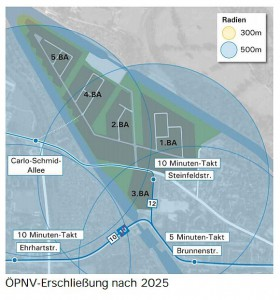 Radien Haltestellen Wasserstadt Limmer Mobilitätskonzept