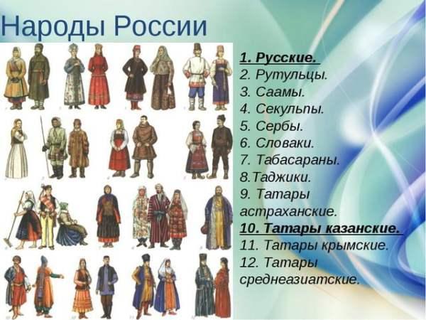 Все народы России - картинки с надписью (16 фото ...