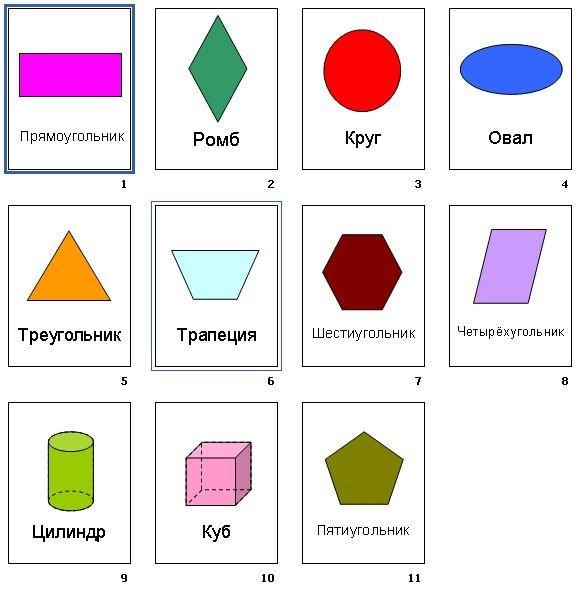 Картинки названия геометрических фигур (30 фото ...