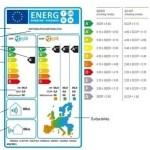 Klíma energiaosztály