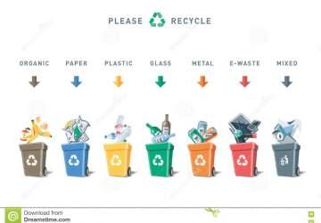 Naučme sa konečne separovať. Suma, ktorú zaplatia obce za odpad, bude závisieť od toho, do akej miery bude vytriedený